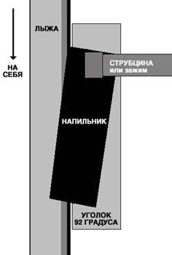 инструкция по заточке кантов